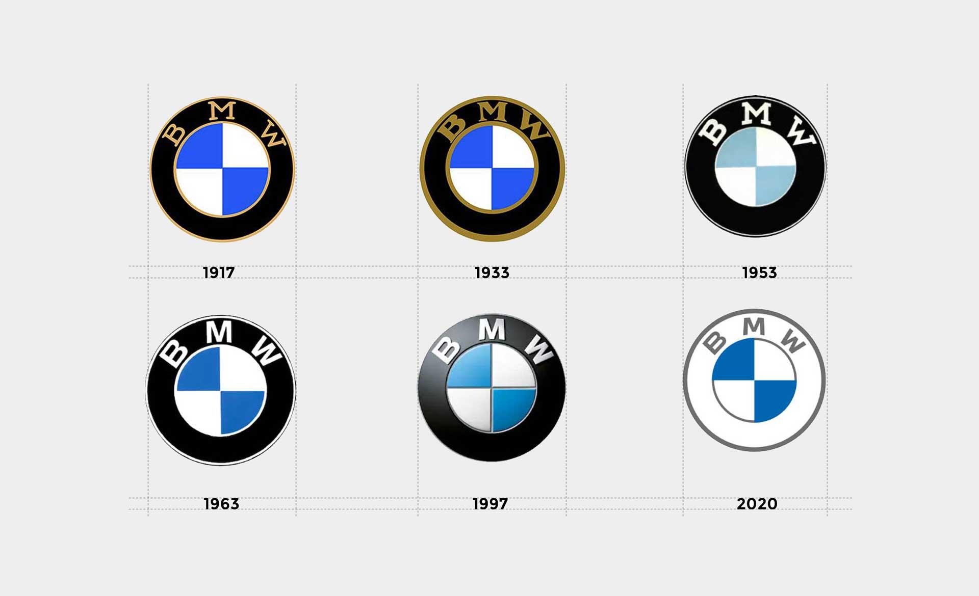Projektowanie logo firmy - żelazne zasady dobrego logo. historia loga bmw